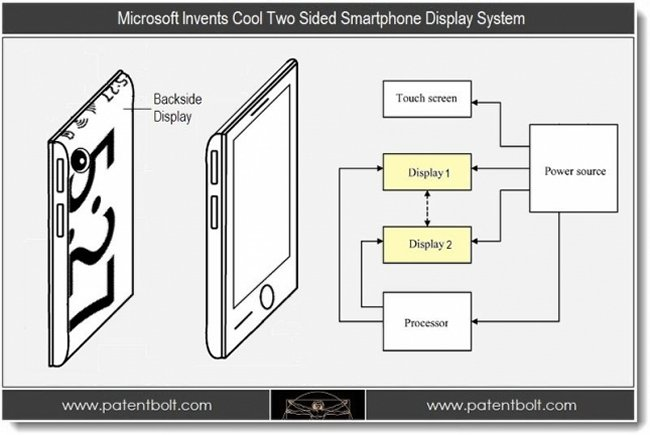New Smartphone and Tablet Technology Patents