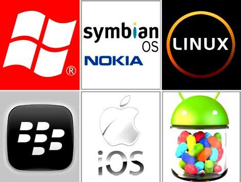 active smartphones worldwide