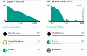 Google Android L battery bug