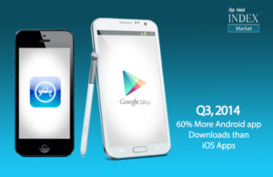 smartphone-app-market-Q3-2014